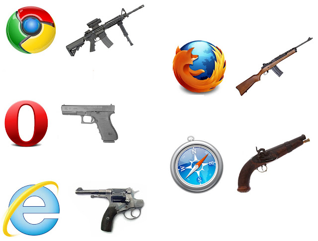 browser wars internet explorer google chrome firefox opera gun ...