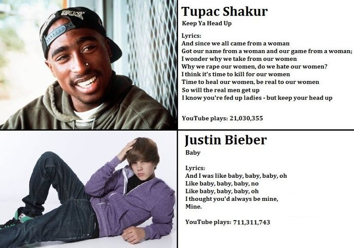 Rip Music Tupac Shakur Keep Ya Head Up Slaymyboredom