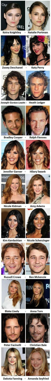 celebrities look same