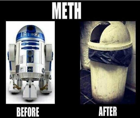 r2d2 meth